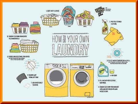 Laundryinstructions