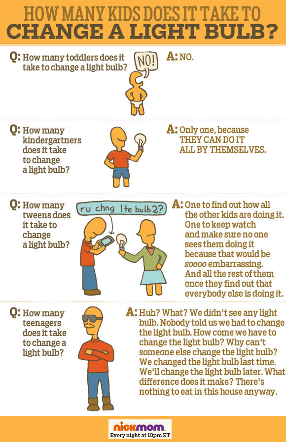 How_many_kids_to_change_lightbulb_article_vahnl_logjt