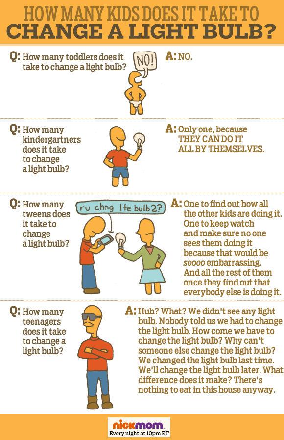 How_many_kids_to_change_lightbulb_article_vahnl_logjt
